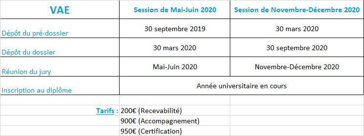 Calendrier Vae 2020.Formation Continue Et Alternance Fca Iut De Bordeaux